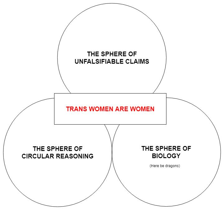 twaw diagram