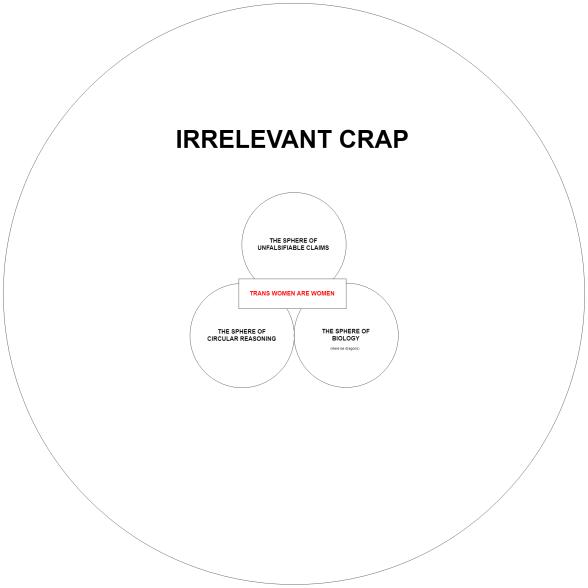 irrelevant crap